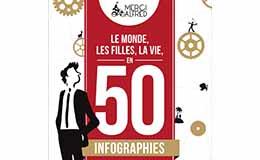 Merci Alfred : le monde, les filles, la vie en 50 infographies