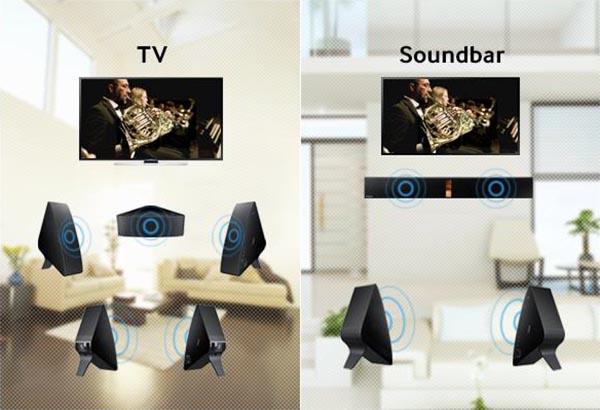 Samsung lance les enceintes M3