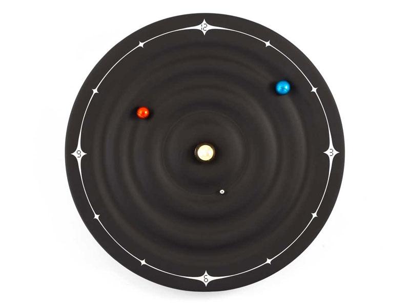 orbit-planet-clock-horloge-celeste