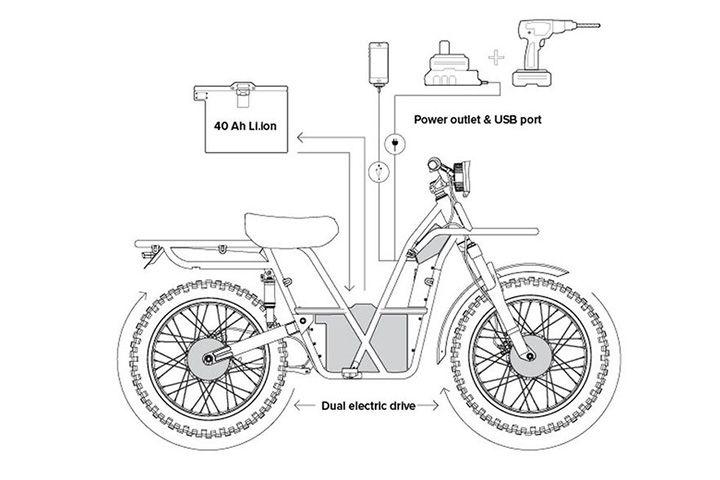 ubco-2x2-diagram